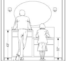 master bathroom vanity dimensions bath remodels in bath design guideline 7 vanity to master bathroom cabinet