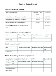 School Report Template Uk Incident – Agoodmorning.co