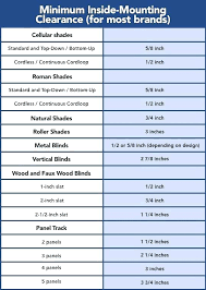 Measuring windows for blinds Wall Mounted Measuring Blinds For Windows How To Measure Blinds For Windows Measure Windows And Doors For New Measuring Blinds For Windows Goldenfeedinfo Measuring Blinds For Windows Awesome Measure Windows For Mini Blinds