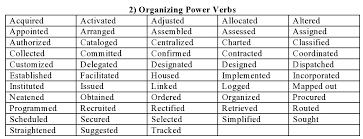 Resume Writing Power Verbs 100 Original Papers