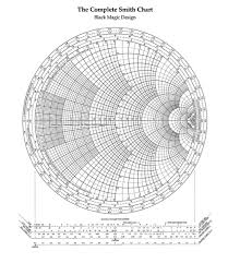 The Complete Smith Chart Solved Zli V Zo Z12 L Design A Shunt Stub Tuner Using A