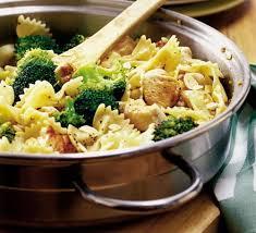 healthy chicken pasta recipes. Unique Chicken To Healthy Chicken Pasta Recipes H
