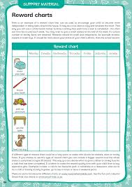 Download Reward Chart Reward Chart For Kids Templates At Allbusinesstemplates Com