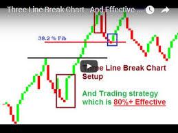 Three Line Price Break Charts Forex Trading Strategies