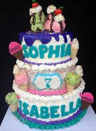 3 Tier Ice Cream Theme Birthday Cake For Girljpg Hi Res 720p Hd