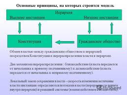 Презентация на тему Некоторые аспекты моделирования древовидных  3 Основные принципы