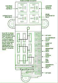chrysler fuse box diagram example electrical wiring diagram \u2022 2007 chrysler sebring interior fuse box location chrysler sebring fuse box diagram wonderful shape distribution rh tilialinden com chrysler sebring 2007 fuse box
