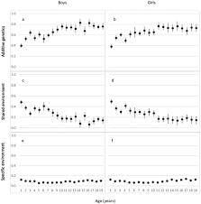 67 Particular Human Height Weight Ratio Chart