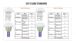 cat v cable wiring diagram on cat images free download images A And B Ethernet Cable Wire Diagram category 5e cable wiring diagram wiring diagrams ethernet Ethernet Crossover Cable Diagram