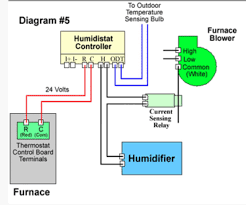 heating wiring aprilaire 700 humidifier to york tg9 furnace 13 1 york electric furnace wiring diagram heating wiring aprilaire 700 humidifier to york tg9 furnace 3