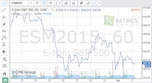 Как торговать бинарными опционами на фондовые индексы