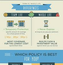 Fixed Term Life Insurance Quotes Fascinating Download Fixed Term Life Insurance Quotes Ryancowan Quotes