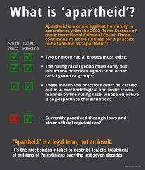 What Is Apartheid The Palestine Project Medium
