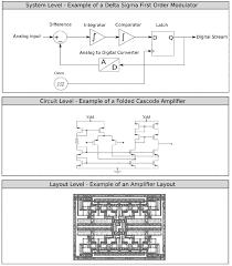 Analog Design Design Of Analog Integrated Circuits Using Simulated