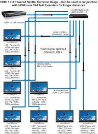 4k x 2k ultrahd uhd hdmi 1x8 splitter 8 outputs 3d hdmi v1 4 1 x 8 hdmi splitter wiring diagram
