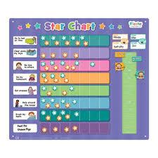 Fiesta Crafts Fabric Star Chart Childrens Star Chart Sada Margarethaydon Com