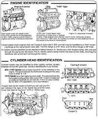 mini engine wiring mini cooper engine schematics mini wiring mini cooper engine parts diagram mini auto wiring diagram schematic l engine parts diagram honda cr