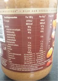 Koolhydraten waarvan suikers betekenis