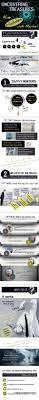treasures the hidden job market uncovering treasures the hidden job market