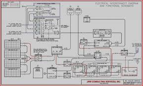 1996 fleetwood bounder wiring diagram ecourbano server info 1996 fleetwood bounder wiring diagram typical wiring diagram rv park online schematics diagram rv electric wire