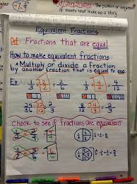 Equivalent Fractions Anchor Chart 4th Grade Equivalent Fractions Anchor Chart Teaching Math Math