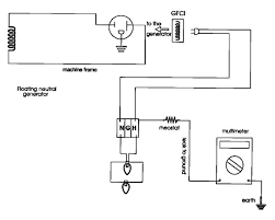 arc fault breaker wiring diagram facbooik com Ground Fault Breaker Wiring Diagram arc fault breaker wiring diagram wiring ground fault circuit breaker wiring diagram