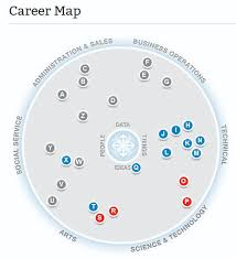 Career Assessments Career Assessments I Can Succeed