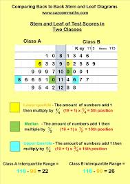 The 25+ best Ks3 maths worksheets ideas on Pinterest | Addition ...