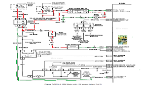 posted image follow the diagram