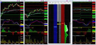 Hamzei Analytics Financial Network Es_f Daily Weekly Spr