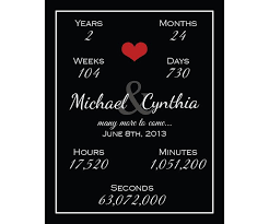 best 25 4th wedding anniversary gift ideas on pinterest 4th Wedding Anniversary Gifts Under 200 anniversaries gifts by year Gifts for Women $200