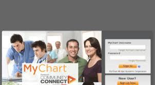 Piedmont My Chart Login Get Connect Piedmont Org News Mychart Application Error Page