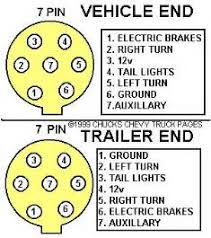 trailer lighting wiring diagram images wiring diagram for 4 pole trailer lights wiring diagram 6 pin trailer auto wiring