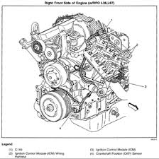 custom 2000 buick century engine diagram 1991 buick regal engine vehiclepad 1999 buick regal engine buick regal engine diagram buick schematic my
