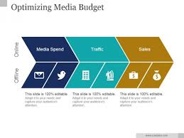 Budget Powerpoint Magdalene Project Org