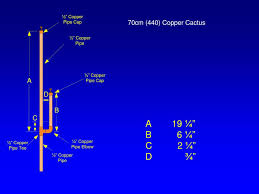 J Pole Antenna Design Calculator Ppt J Pole Antennas Powerpoint Presentation Free Download