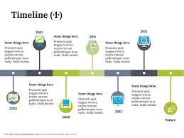 Timeline Templates Mac Under Fontanacountryinn Com