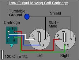 xlr blanced 1 jpg diagram of xlr connector tshirtmaker me XLR Cable Wiring Colors xlr blanced 1 jpg diagram of xlr connector
