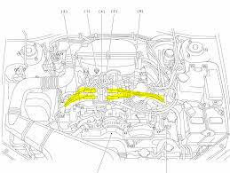 similiar subaru engine schematic keywords 2001 subaru engine diagram 2001 subaru engine diagram