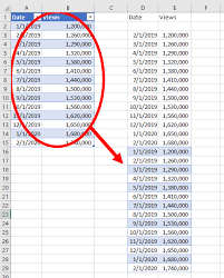 How To Create An Excel Step Chart Absentdata