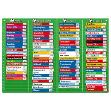Football League Table Wall Chart Product Page Magnetic Football Table