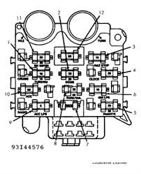 1990 jeep fuse diagram wiring diagram site solved i need to see the fuse box diagram for a 1991 jeep fixya 1994 jeep grand cherokee fuse diagram 1990 jeep fuse diagram