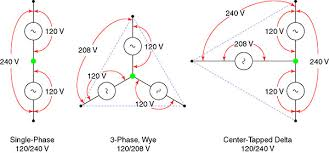wiring diagram for a single phase motor v the wiring diagram 208v single phase wiring diagram nilza wiring diagram
