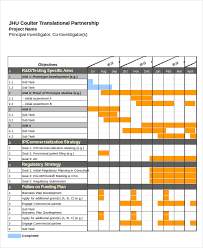 Gantt Chart For Restaurant 18 Chart Templates Free Premium Templates
