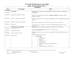 sixth grade writing curriculum map  2 6th grade writing curriculum