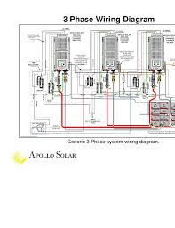 inverter installation diagram inverter image solar inverter wiring diagram wiring diagram schematics on inverter installation diagram