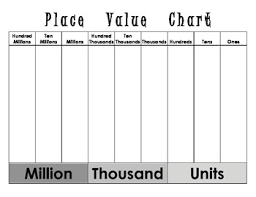 Eureka Place Value Chart Place Value Charts For Desk Worksheets Teaching Resources