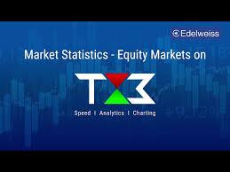 Terminal X3 Free Desktop Stock Trading Charting Software