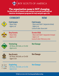 Bsa Registration Fee Chart 2019 35 Systematic Cub Scout Org Chart