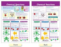 W94 4805 Chemical Reactions Bulletin Board Chart